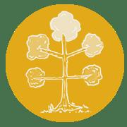 Scottish family tree