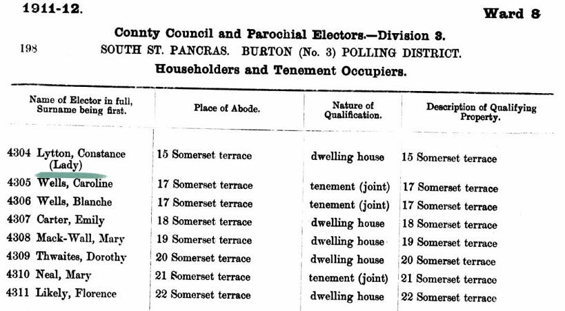Suffragette electoral registers