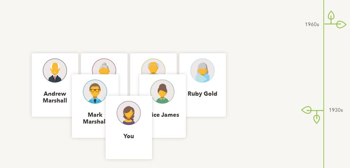 Findmypast family tree hints