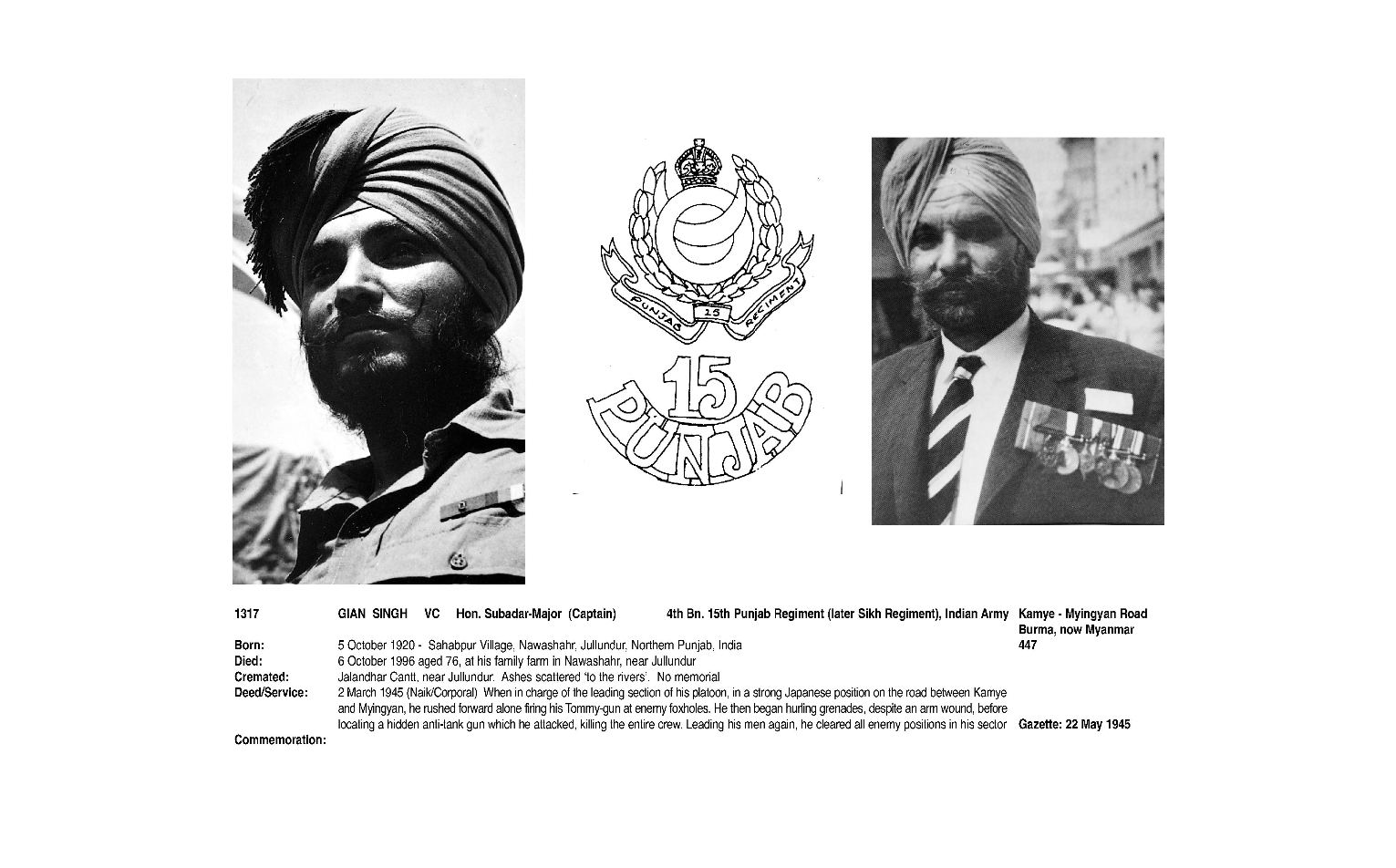 Indian Army VC winners