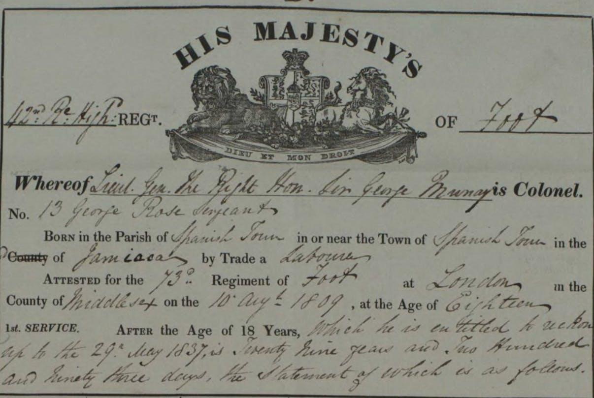 George Rose British Army Service Record