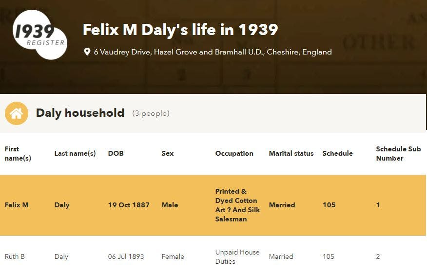 Tess Daly's grandparents in 1939