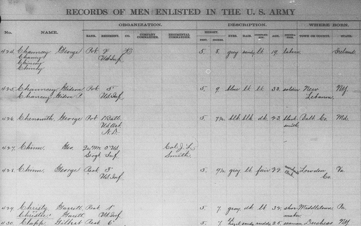 US Army records