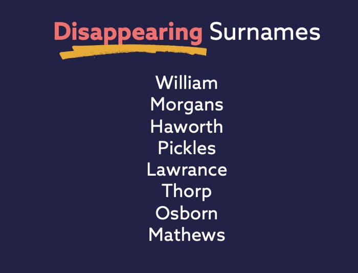 disappearing british surnames