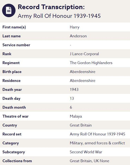Second World War soldier records