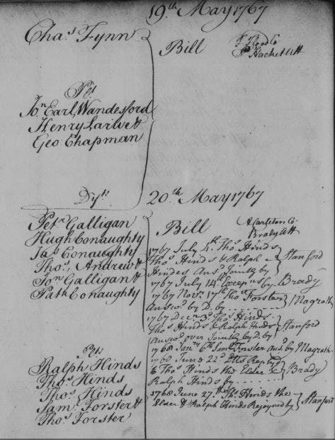 Irish court records from the 1700s