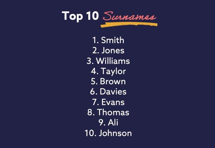 top 10 common british surnames