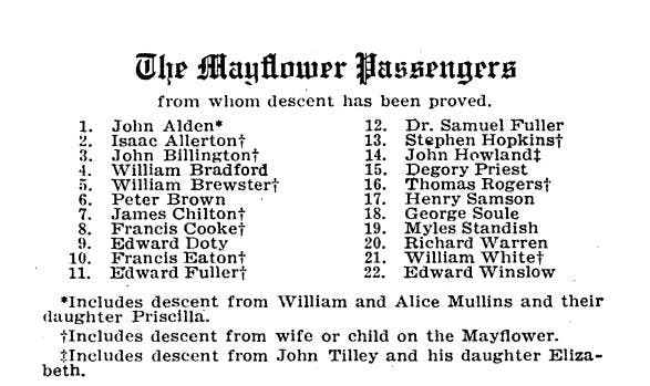 Mayflower passenger lists