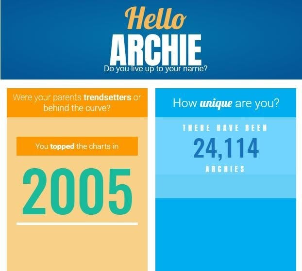archie-royal-baby-name-meaning-image