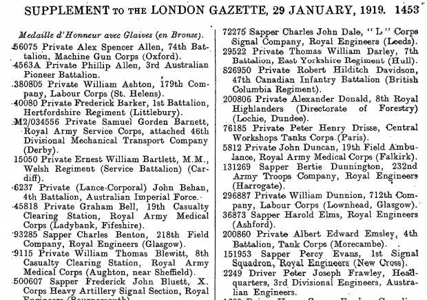 The London Gazette, Supplements August 1914 - January 1920 on Findmypast