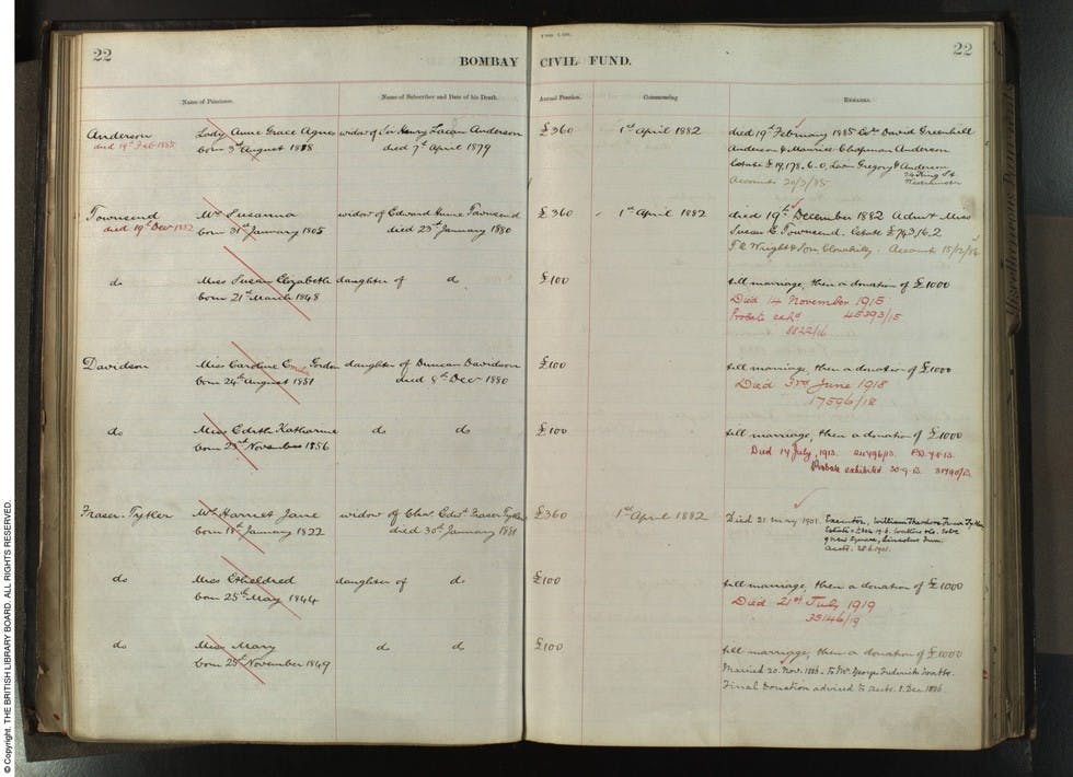 Records of British people living in India