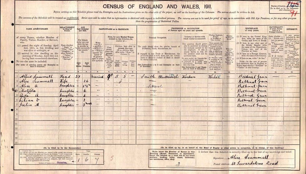 Original image from the 1911 Census for England and Wales