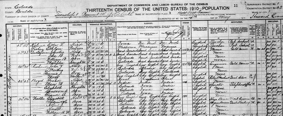 The household numbers are listed on the far left hand side