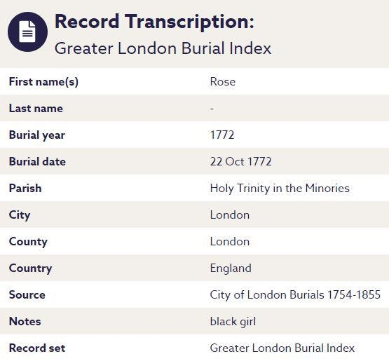 Burial records - Black family history