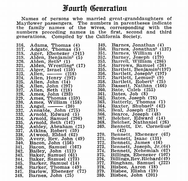 Fourth generation Mayflower descendants