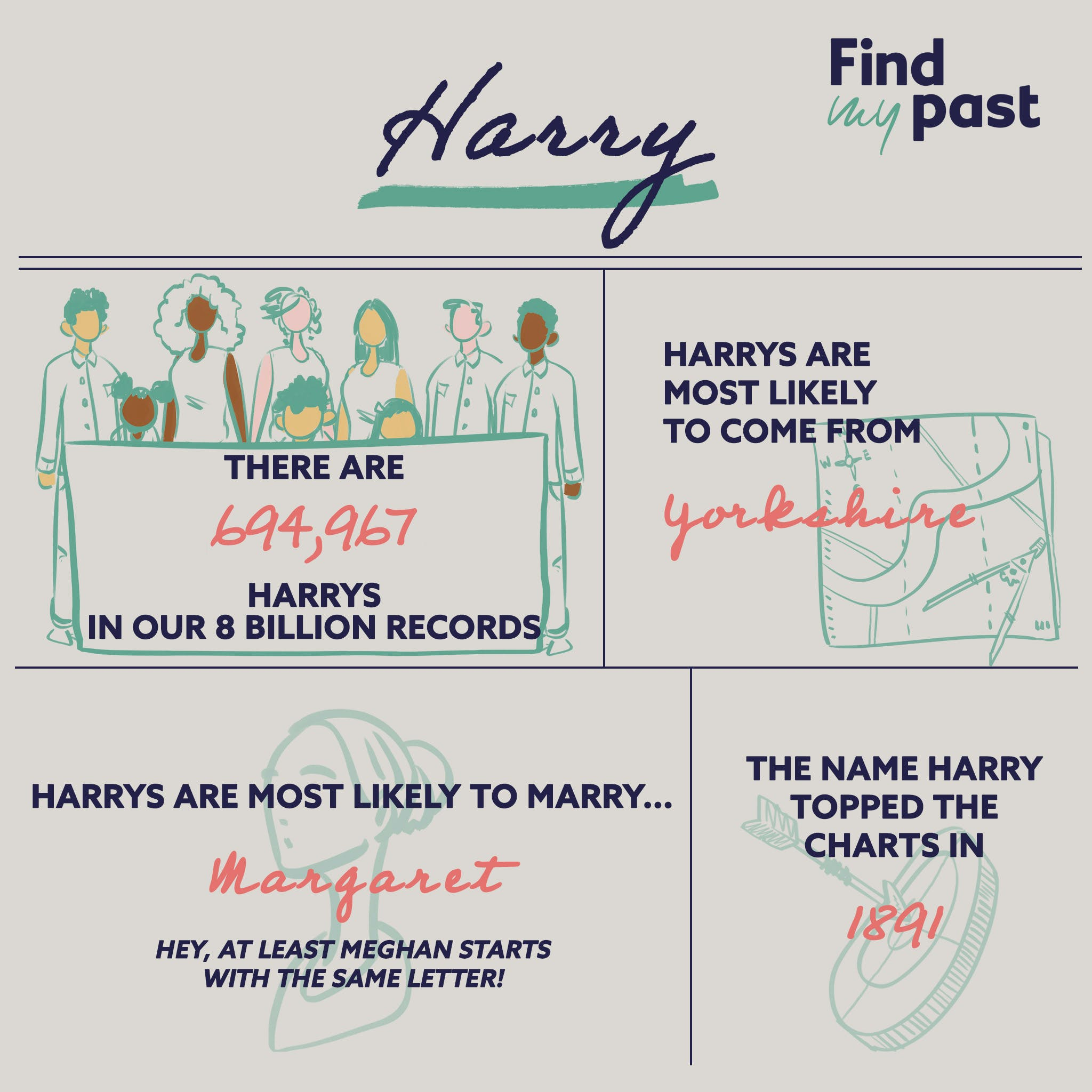 Harry name meaning