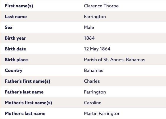 Bahamas birth records