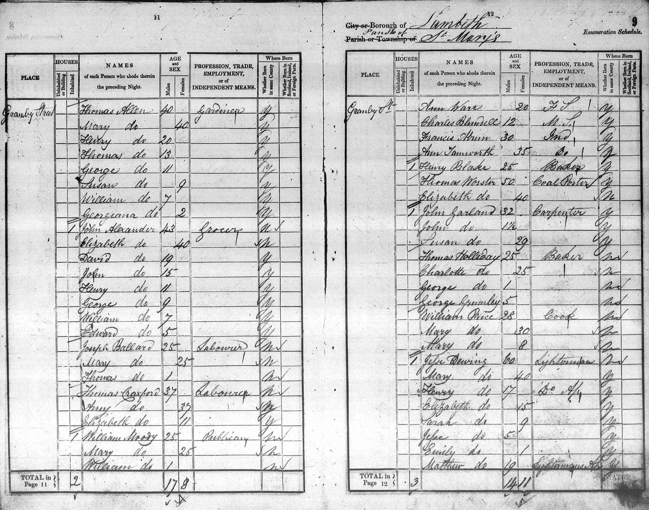 1841 census page