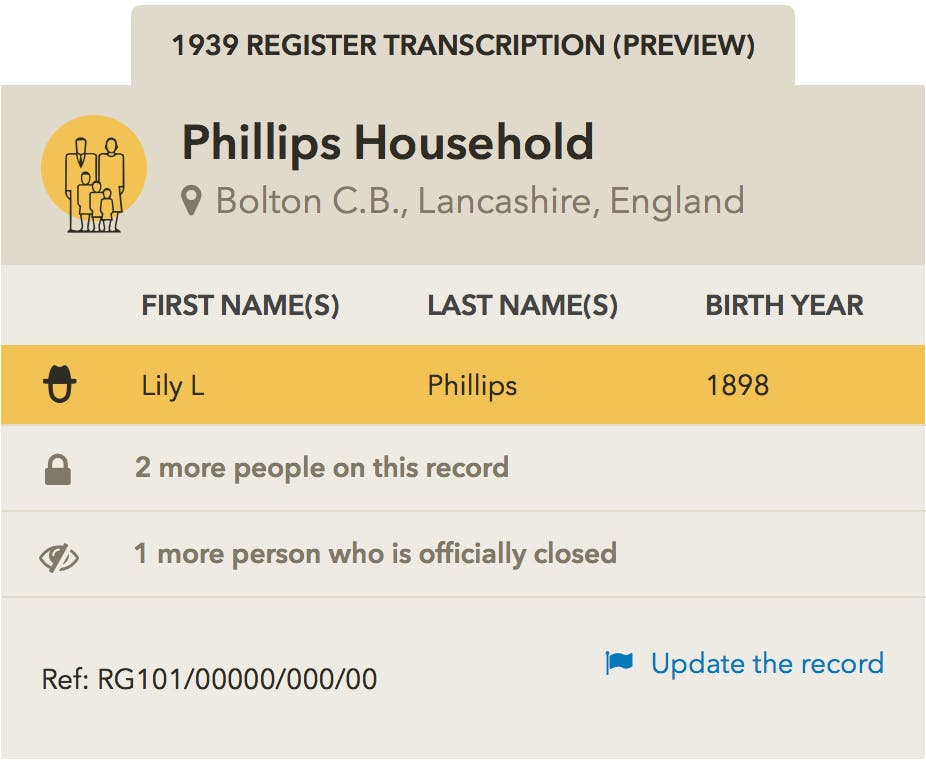 This is a screenshot of the transcription for Lily L Philips record on the 1939 register and her household as it can be seen on Findmypast.
