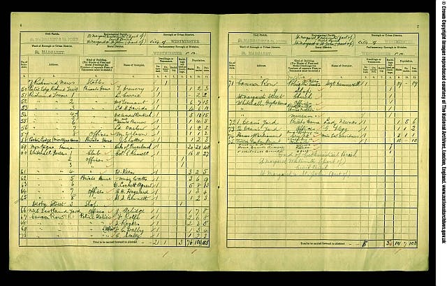 1911 census Emily Wilding Davison