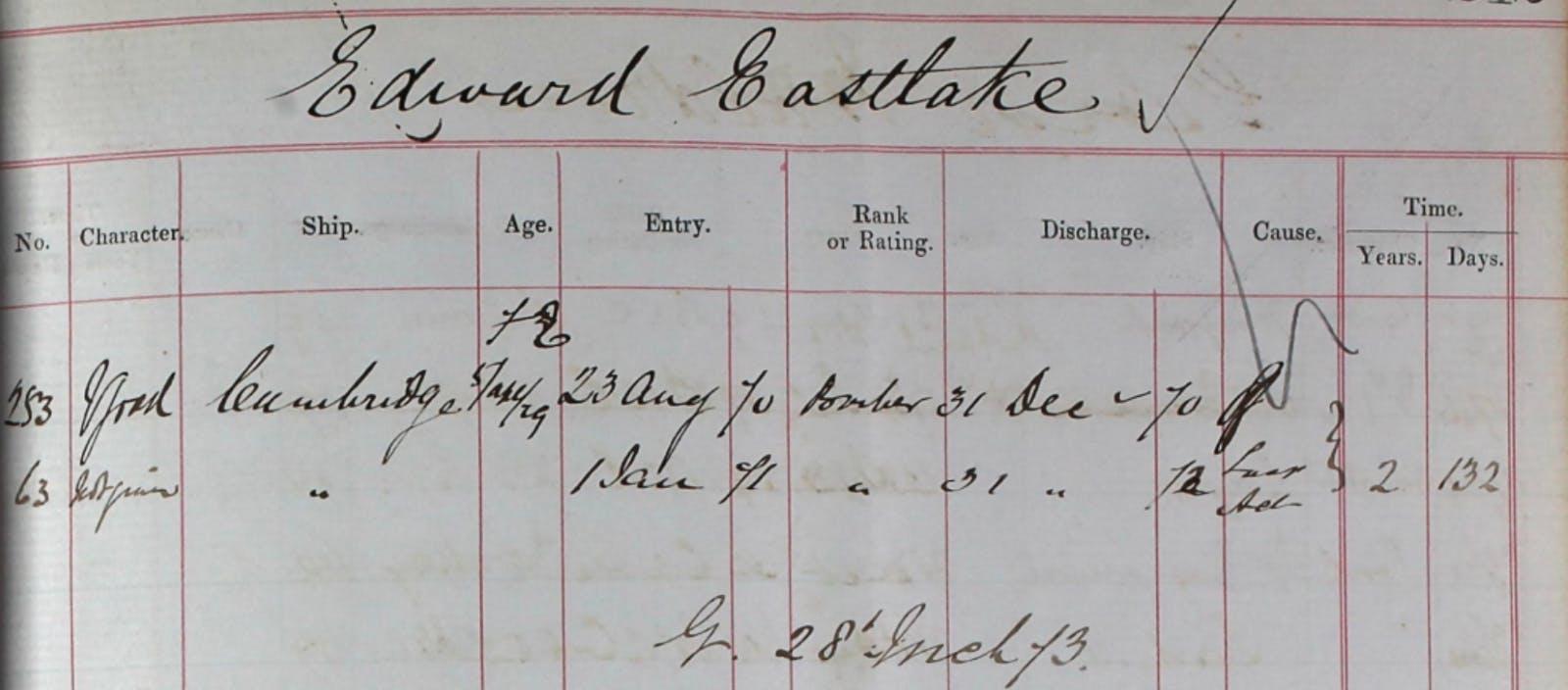 Tom Daley's ancestor in navy records.
