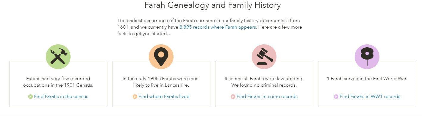 Farah surname origin
