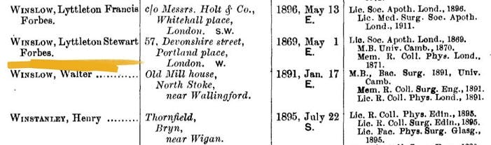 Forbes Winslow medical register