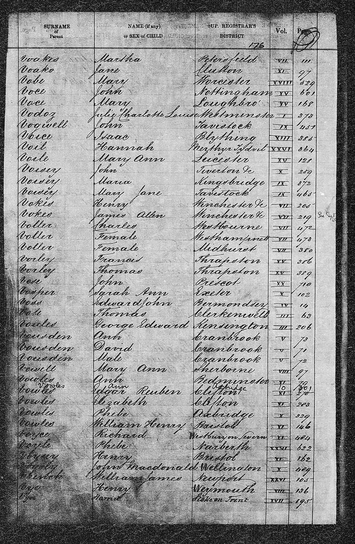 An 1839 GRO birth register