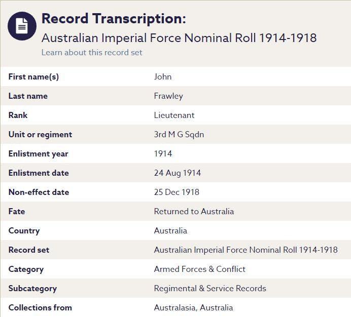 Australian nominal roll records, World War 1.