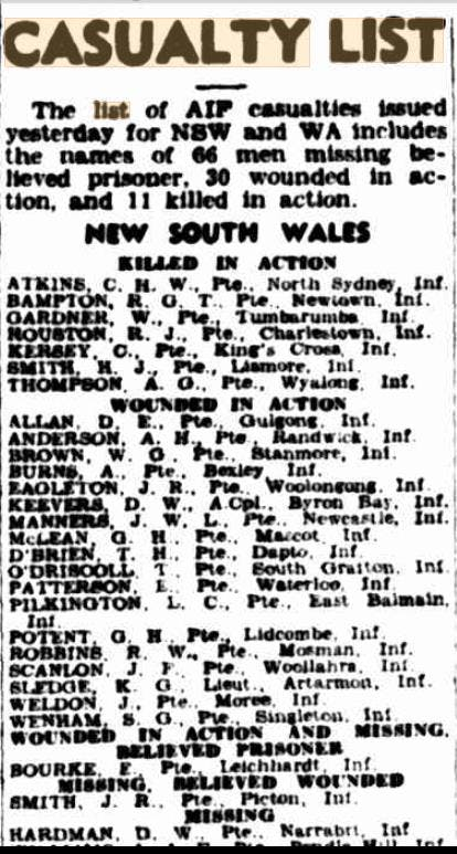 The Argus newspaper, WW1 casualty lists.