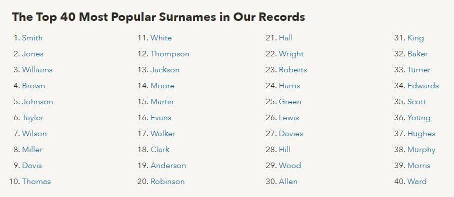 Most common British surnames