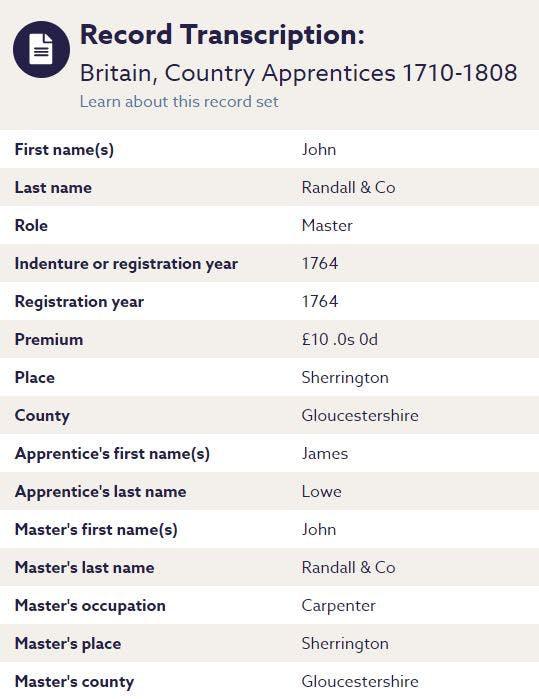 Apprentice records England