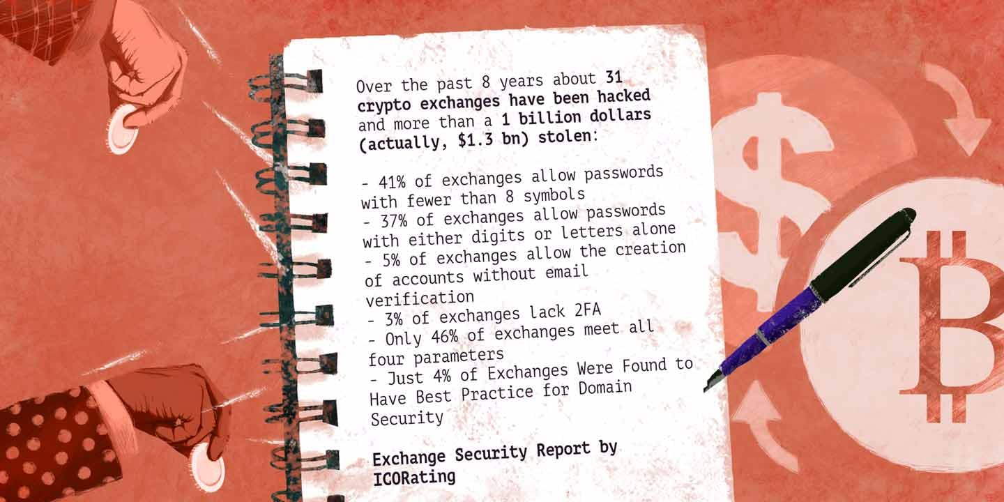 Why Crypto Exchanges Are Weak In Security?