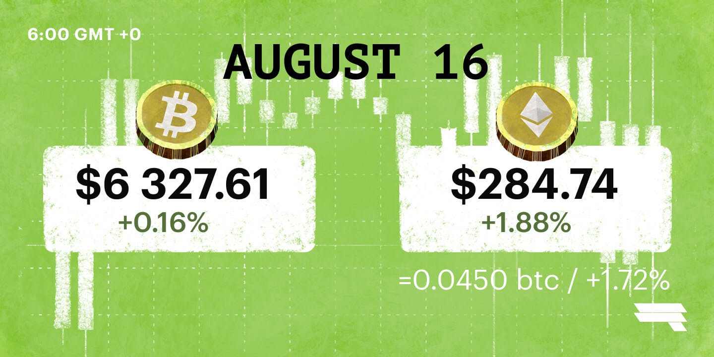 August 16 '18 BTC & ETH Daily Rates