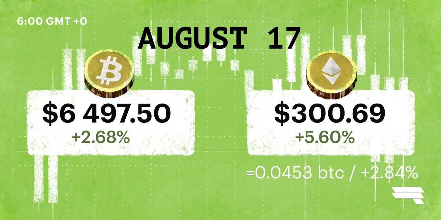 August 17 '18 BTC & ETH Daily Rates