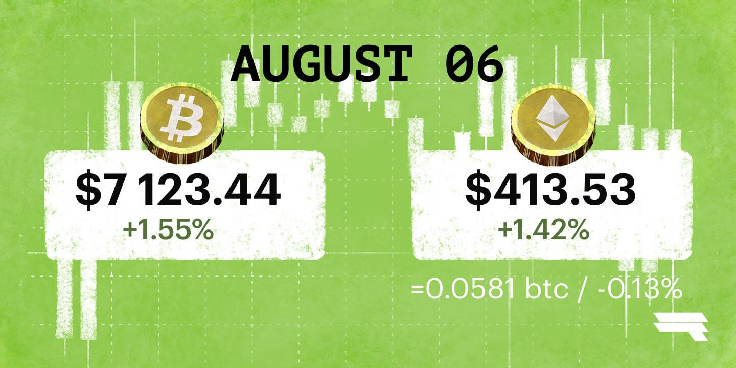August 06 '18 BTC & ETH Daily Rates