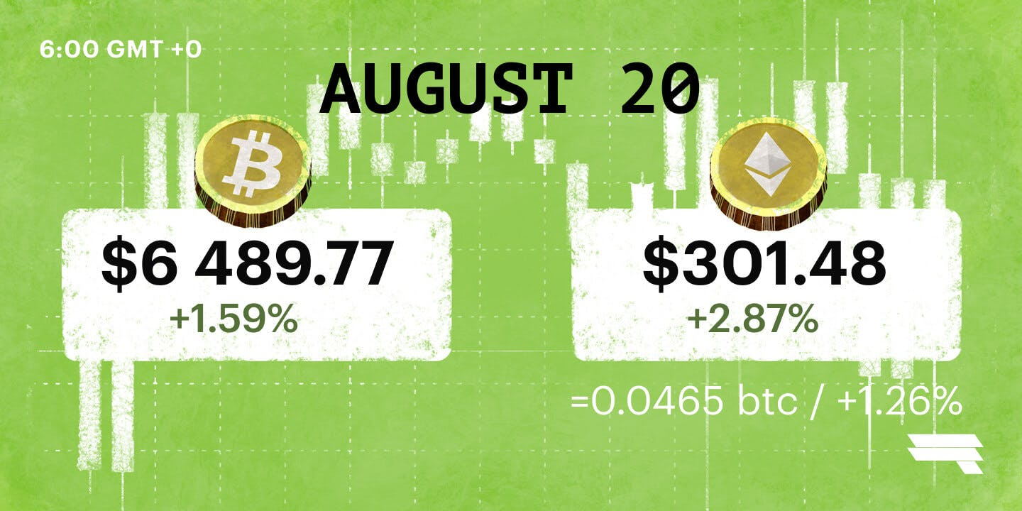 August 20 '18 BTC & ETH Daily Rates