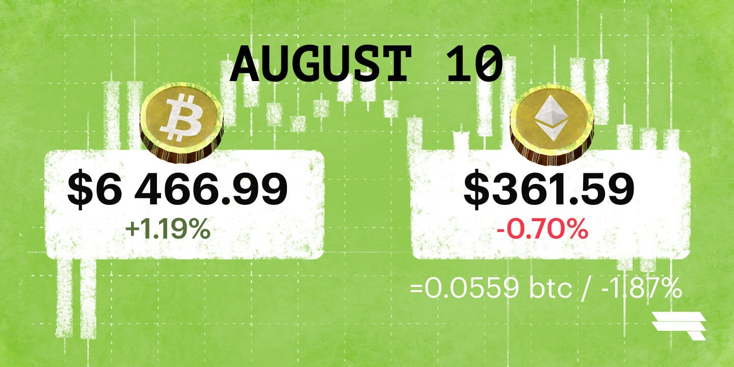 August 10 '18 BTC & ETH Daily Rates