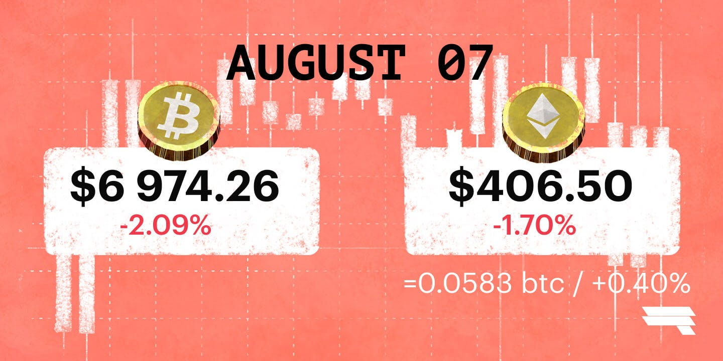 August 07 '18 BTC & ETH Daily Rates