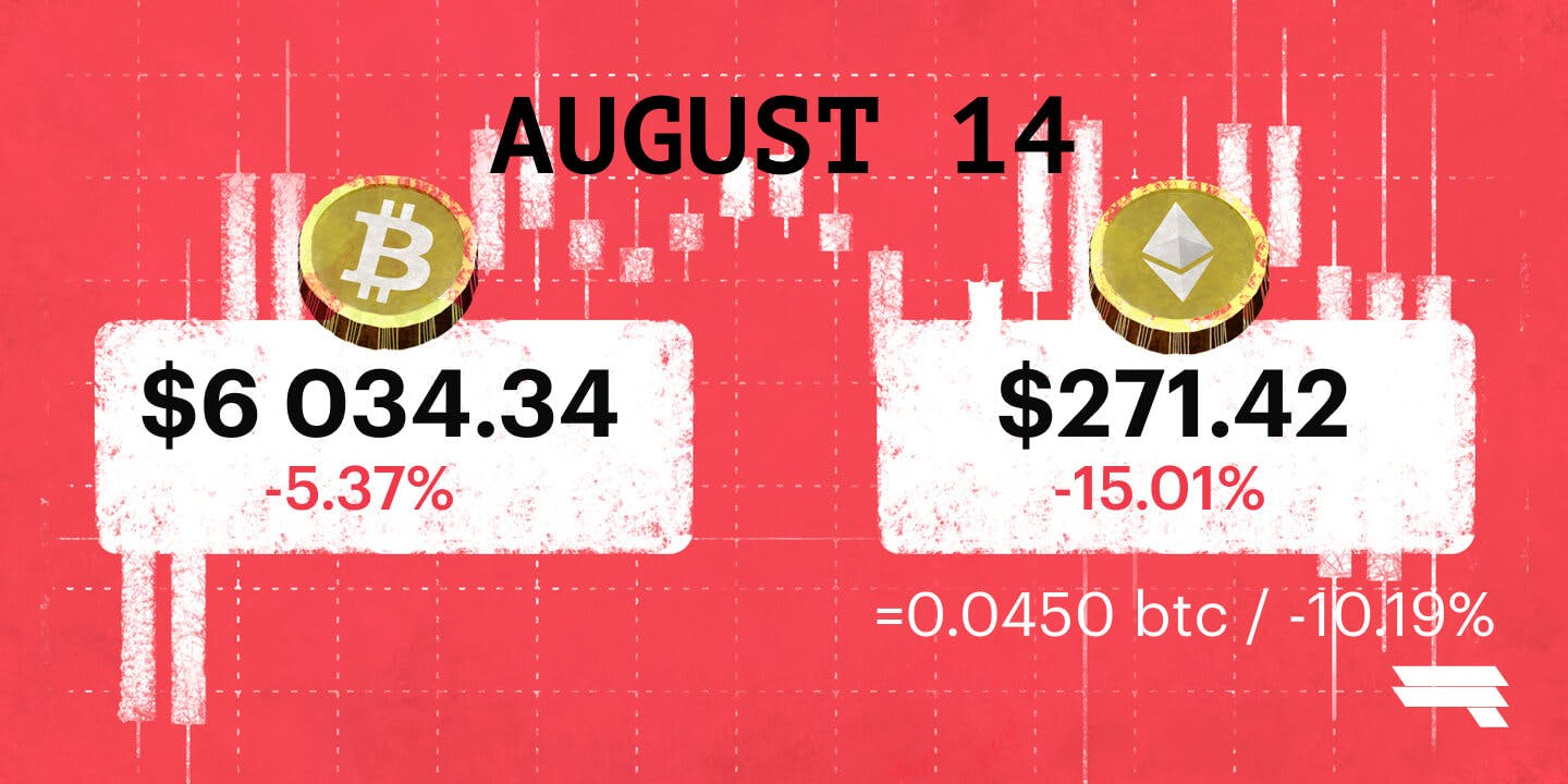 August 14 '18 BTC & ETH Daily Rates