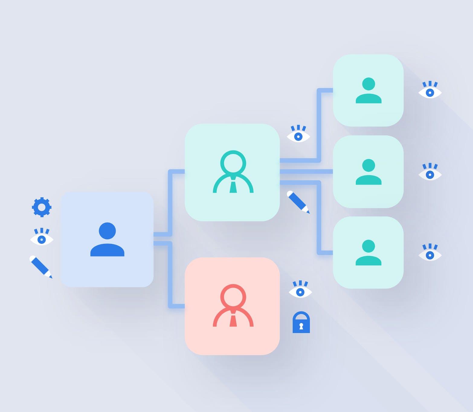 Recruiting: GDPR-Datenschutzkonform