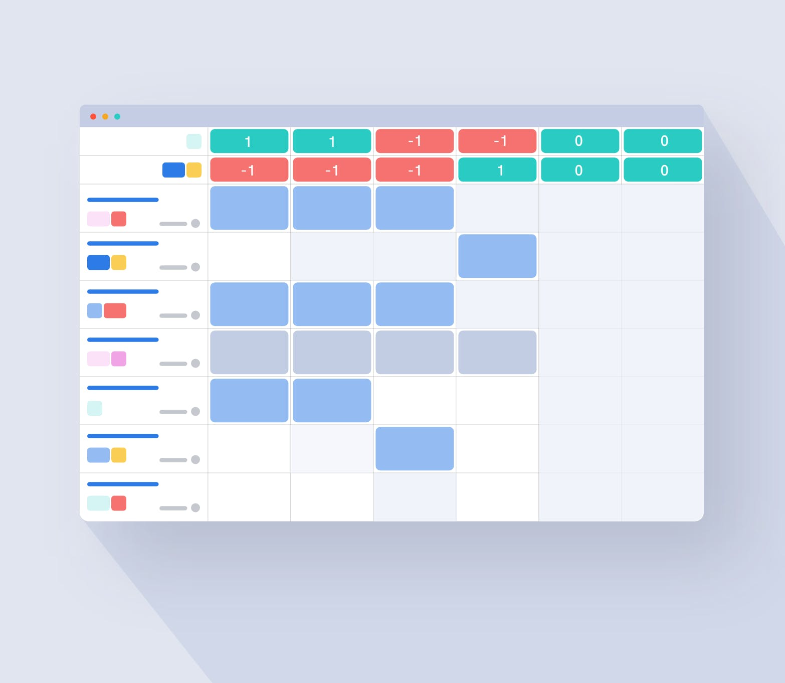 Demand based shift scheduling on flair