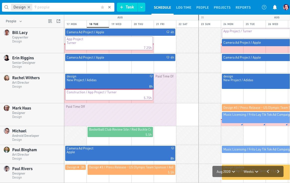 Resource Scheduling in Float