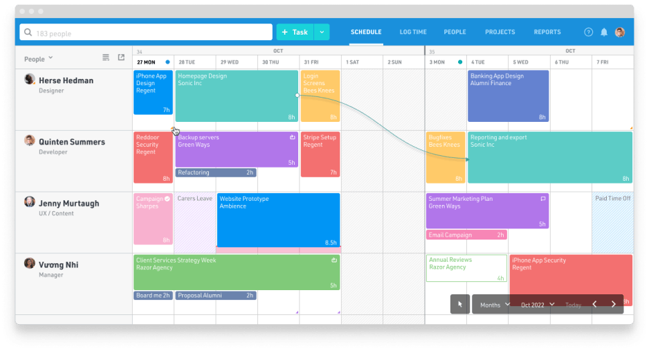 Live view of capacity and schedule planning