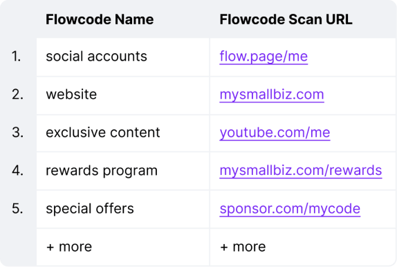 https://images.prismic.io/flowcode-ui/8907137a-fc84-4d28-8353-0aadff7f2ab8_bulk-creation.png?auto=compress,format