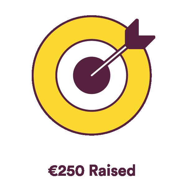 Wow, you raised €250!