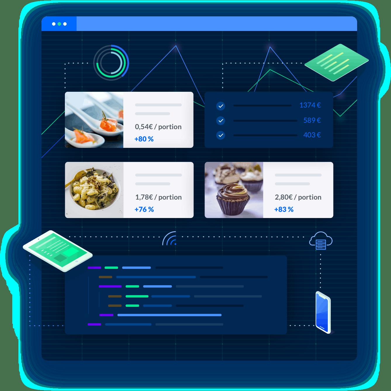API : Synchronisation des données recettes avec un logiciel, appareil POS, ou objet connecté.