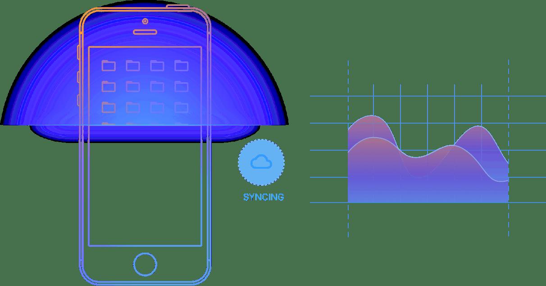 Synchronisez vos données et créez vos propres analytics