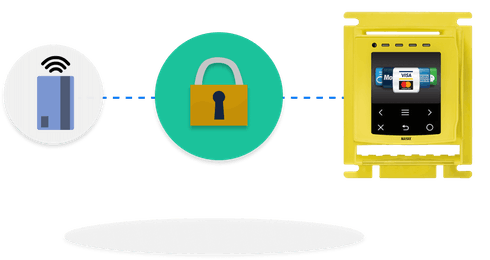 Contactless card connecting to payment systems is end-to-end encrypted