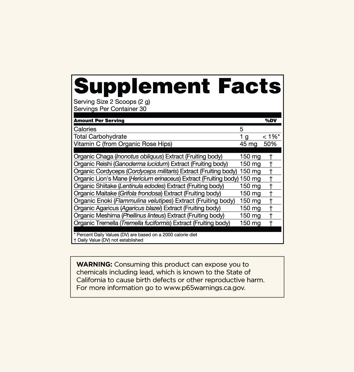 Supplement Facts Panel